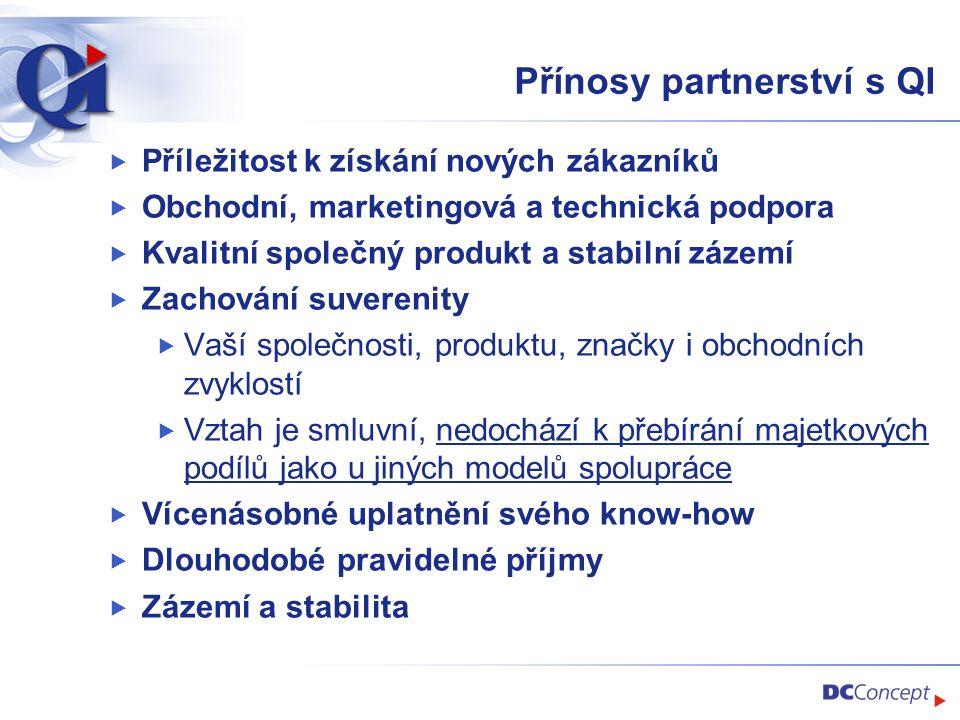 Přínosy partnerství s QI  Příležitost k získání nových zákazníků  Obchodní, marketingová a technická podpora  Kvalitní společný produkt a stabilní zázemí  Zachování suverenity  Vaší společnosti, produktu, značky i obchodních zvyklostí  Vztah je smluvní, nedochází k přebírání majetkových podílů jako u jiných modelů spolupráce  Vícenásobné uplatnění svého know-how  Dlouhodobé pravidelné příjmy  Zázemí a stabilita