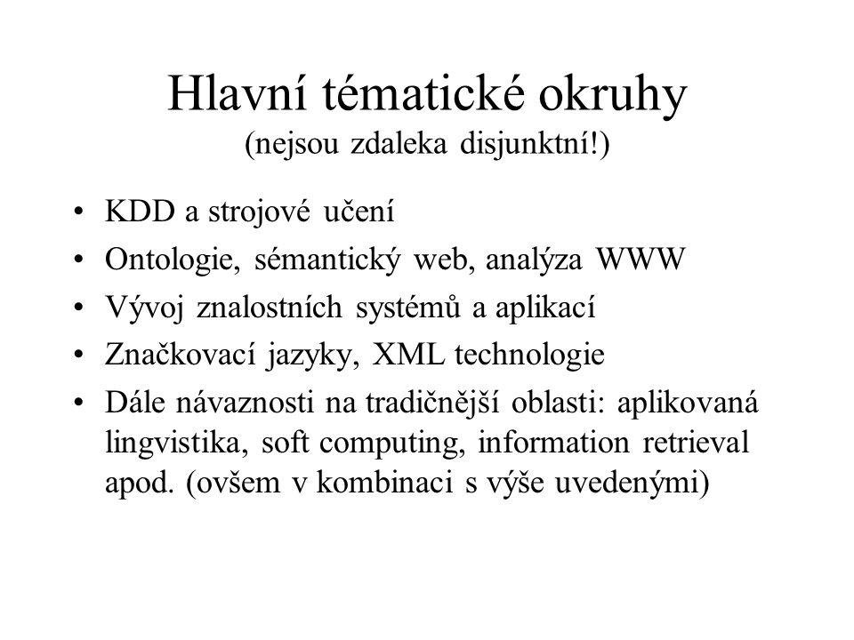 Hlavní tématické okruhy (nejsou zdaleka disjunktní!) KDD a strojové učení Ontologie, sémantický web, analýza WWW Vývoj znalostních systémů a aplikací