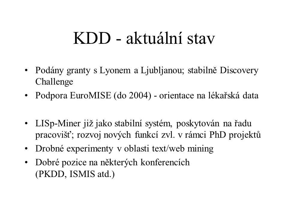 KDD - aktuální stav Podány granty s Lyonem a Ljubljanou; stabilně Discovery Challenge Podpora EuroMISE (do 2004) - orientace na lékařská data LISp-Miner již jako stabilní systém, poskytován na řadu pracovišť; rozvoj nových funkcí zvl.