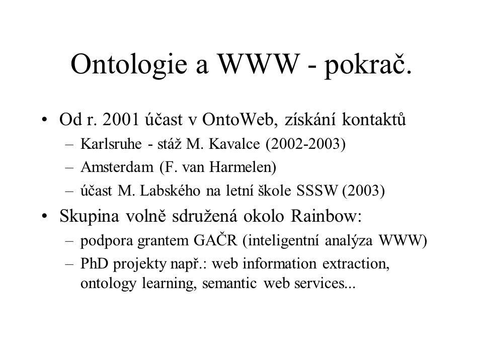 Ontologie a WWW - pokrač. Od r. 2001 účast v OntoWeb, získání kontaktů –Karlsruhe - stáž M. Kavalce (2002-2003) –Amsterdam (F. van Harmelen) –účast M.