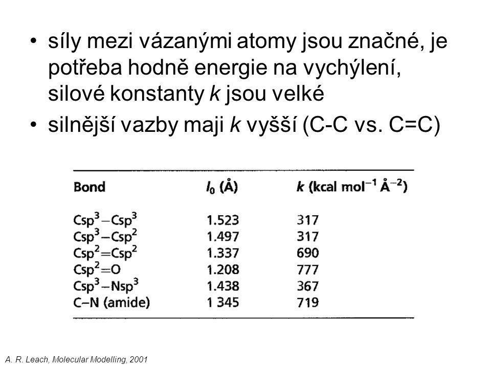 síly mezi vázanými atomy jsou značné, je potřeba hodně energie na vychýlení, silové konstanty k jsou velké silnější vazby maji k vyšší (C-C vs.