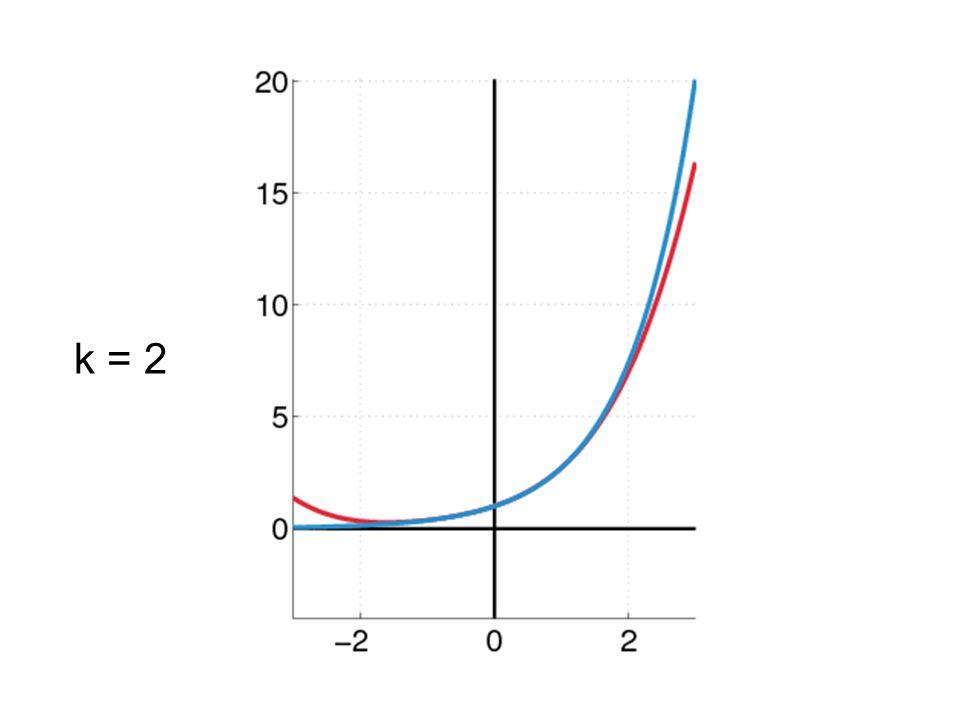 k = 2
