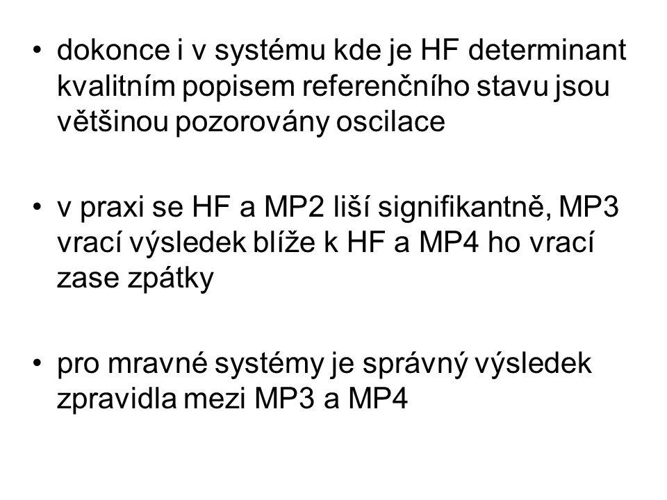 dokonce i v systému kde je HF determinant kvalitním popisem referenčního stavu jsou většinou pozorovány oscilace v praxi se HF a MP2 liší signifikantně, MP3 vrací výsledek blíže k HF a MP4 ho vrací zase zpátky pro mravné systémy je správný výsledek zpravidla mezi MP3 a MP4