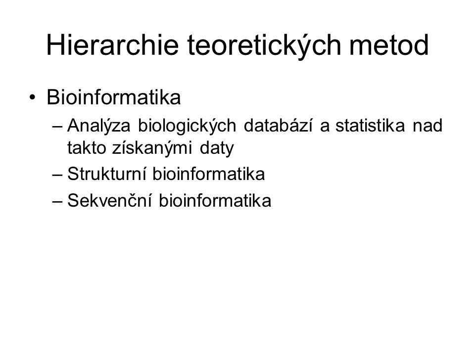 Hierarchie teoretických metod Bioinformatika –Analýza biologických databází a statistika nad takto získanými daty –Strukturní bioinformatika –Sekvenční bioinformatika