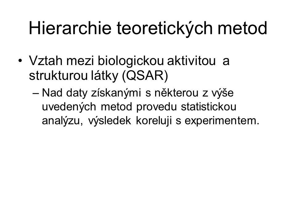 Hierarchie teoretických metod Vztah mezi biologickou aktivitou a strukturou látky (QSAR) –Nad daty získanými s některou z výše uvedených metod provedu statistickou analýzu, výsledek koreluji s experimentem.