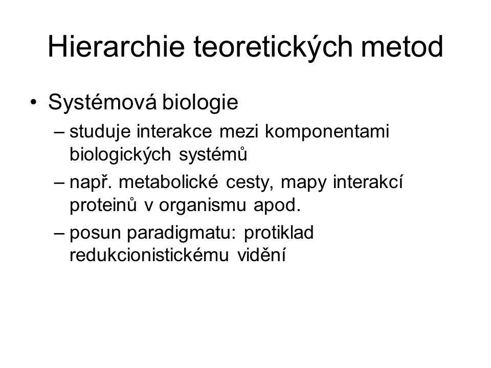 Hierarchie teoretických metod Systémová biologie –studuje interakce mezi komponentami biologických systémů –např.