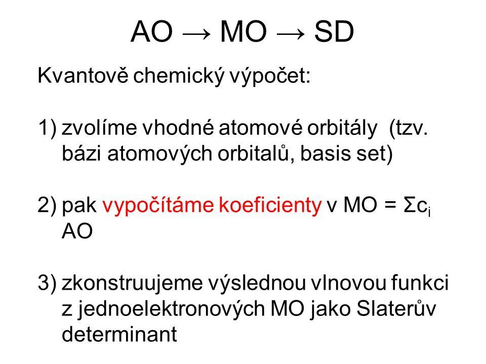 AO → MO → SD Kvantově chemický výpočet: 1)zvolíme vhodné atomové orbitály (tzv. bázi atomových orbitalů, basis set) 2)pak vypočítáme koeficienty v MO