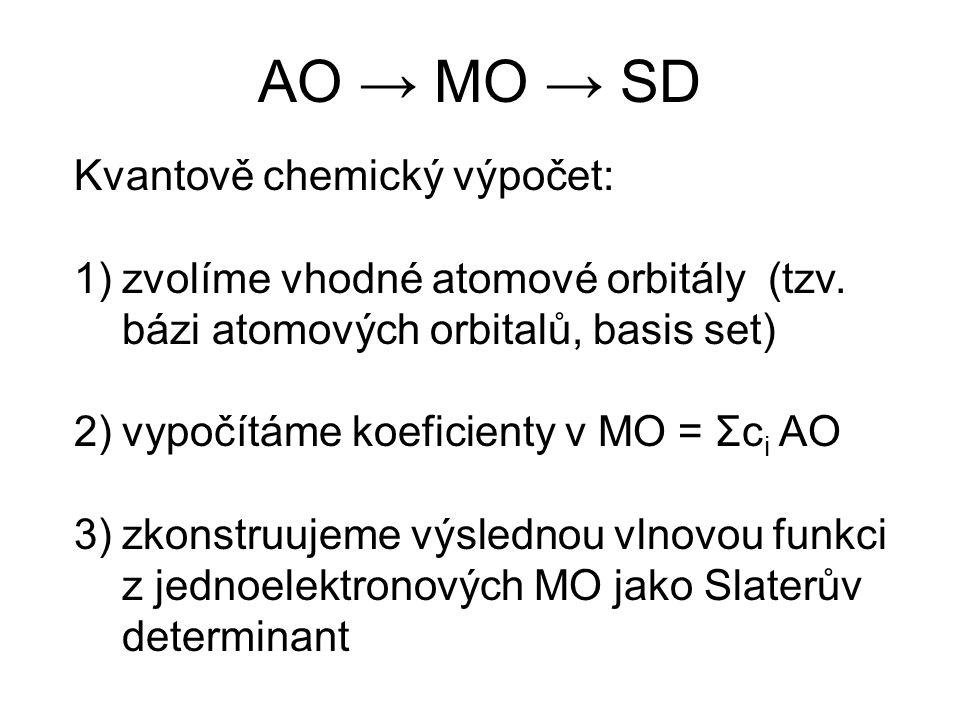 AO → MO → SD Kvantově chemický výpočet: 1)zvolíme vhodné atomové orbitály (tzv. bázi atomových orbitalů, basis set) 2)vypočítáme koeficienty v MO = Σc