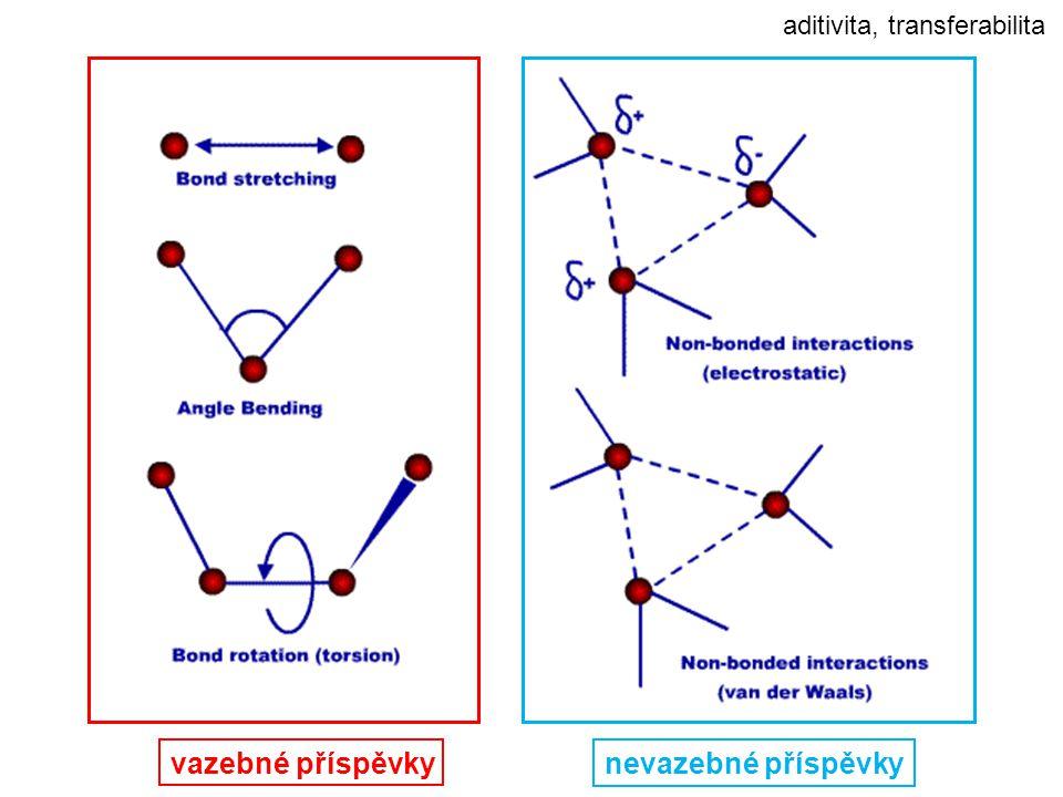 elektrostatický potenciál v daném bodě je potenciální energie testovací částice v tomto bodě jádra – kladný potenciál, elektrony – záporný potenciál elektrostatický potenciál je pozorovatelná veličina a jako taková je vypočítatelný z vlnové funkce je to kontinuální vlastnost a není možno ho reprezentovat jednoduchou analytickou funkcí