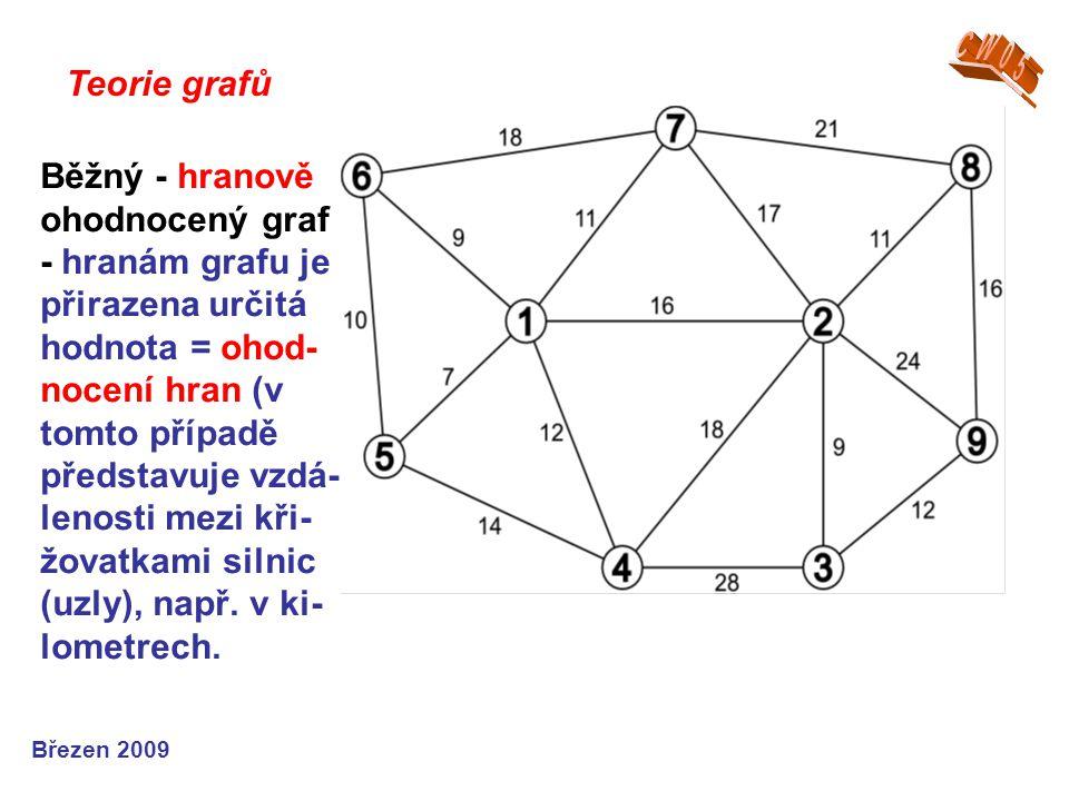 Teorie grafů Březen 2009 Běžný - hranově ohodnocený graf - hranám grafu je přirazena určitá hodnota = ohod- nocení hran (v tomto případě představuje v