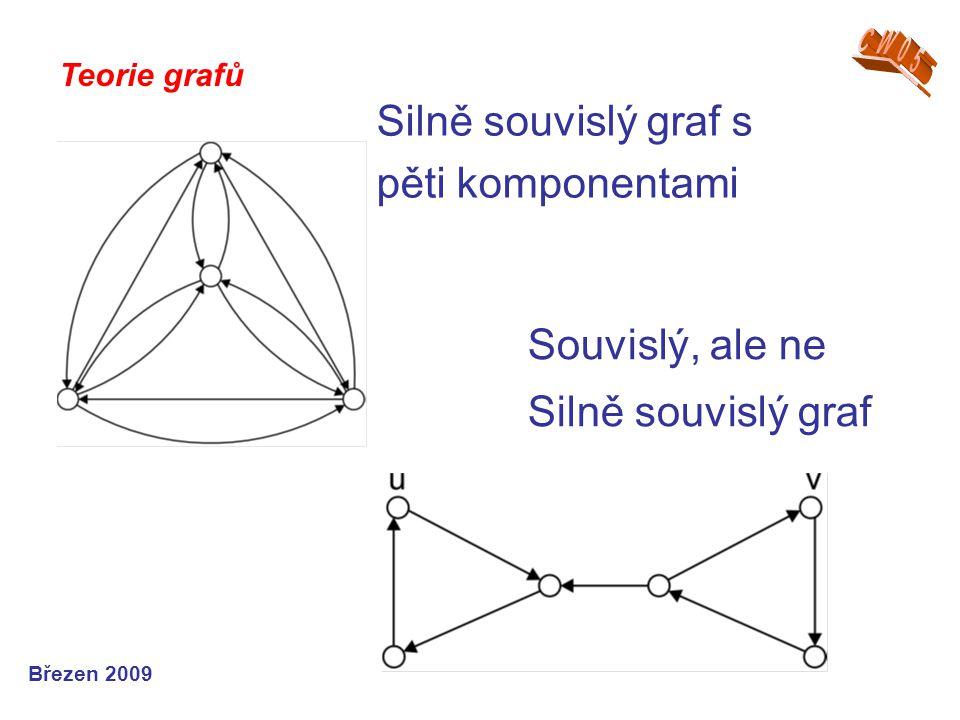 Teorie grafů Březen 2009 Silně souvislý graf s pěti komponentami Souvislý, ale ne Silně souvislý graf
