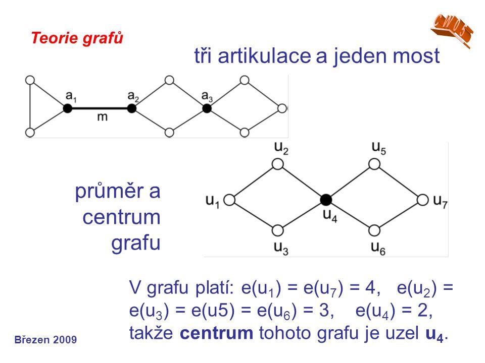 Teorie grafů Březen 2009 průměr a centrum grafu tři artikulace a jeden most V grafu platí: e(u 1 ) = e(u 7 ) = 4, e(u 2 ) = e(u 3 ) = e(u5) = e(u 6 )