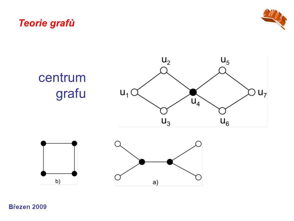 Teorie grafů Březen 2009 centrum grafu
