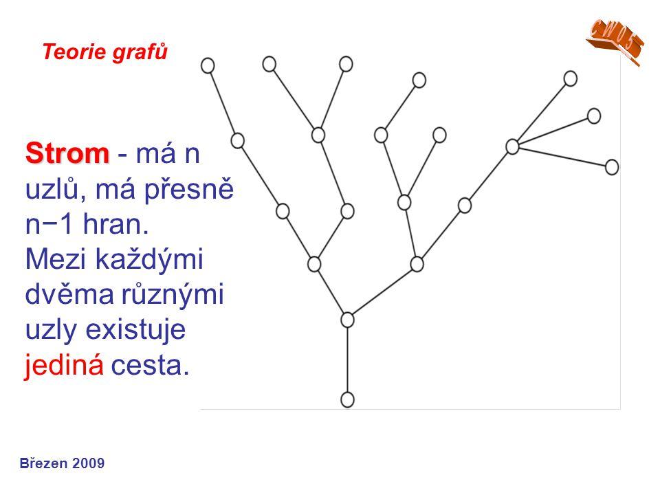 Teorie grafů Březen 2009 Strom Strom - má n uzlů, má přesně n−1 hran. Mezi každými dvěma různými uzly existuje jediná cesta.