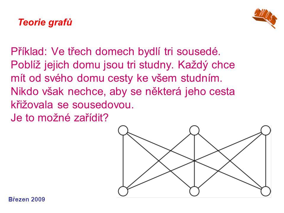 Teorie grafů Březen 2009 Příklad: Ve třech domech bydlí tri sousedé. Poblíž jejich domu jsou tri studny. Každý chce mít od svého domu cesty ke všem st