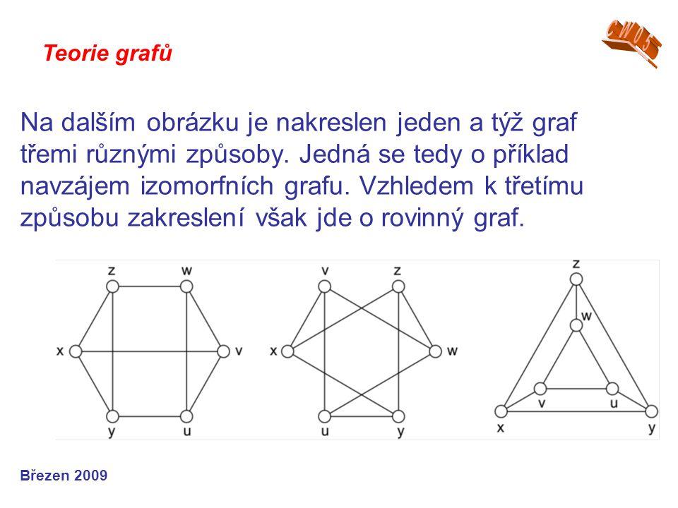 Teorie grafů Březen 2009 Na dalším obrázku je nakreslen jeden a týž graf třemi různými způsoby. Jedná se tedy o příklad navzájem izomorfních grafu. Vz