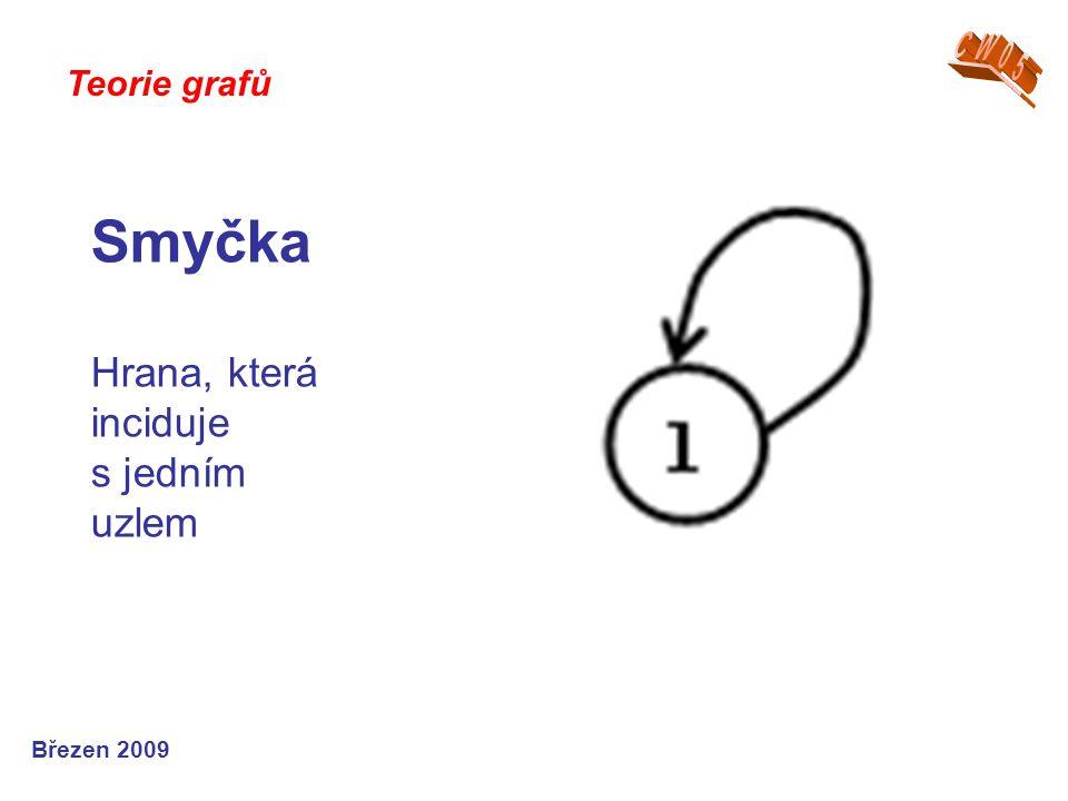 Teorie grafů Březen 2009 Smyčka Hrana, která inciduje s jedním uzlem
