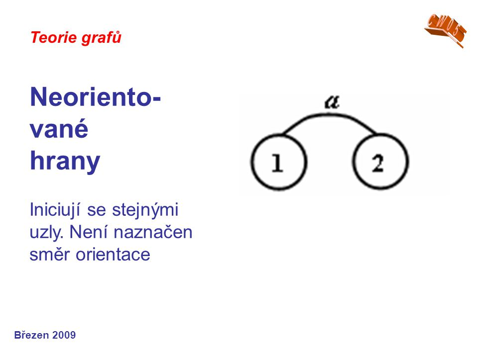 Teorie grafů Březen 2009 Neoriento- vané hrany Iniciují se stejnými uzly. Není naznačen směr orientace