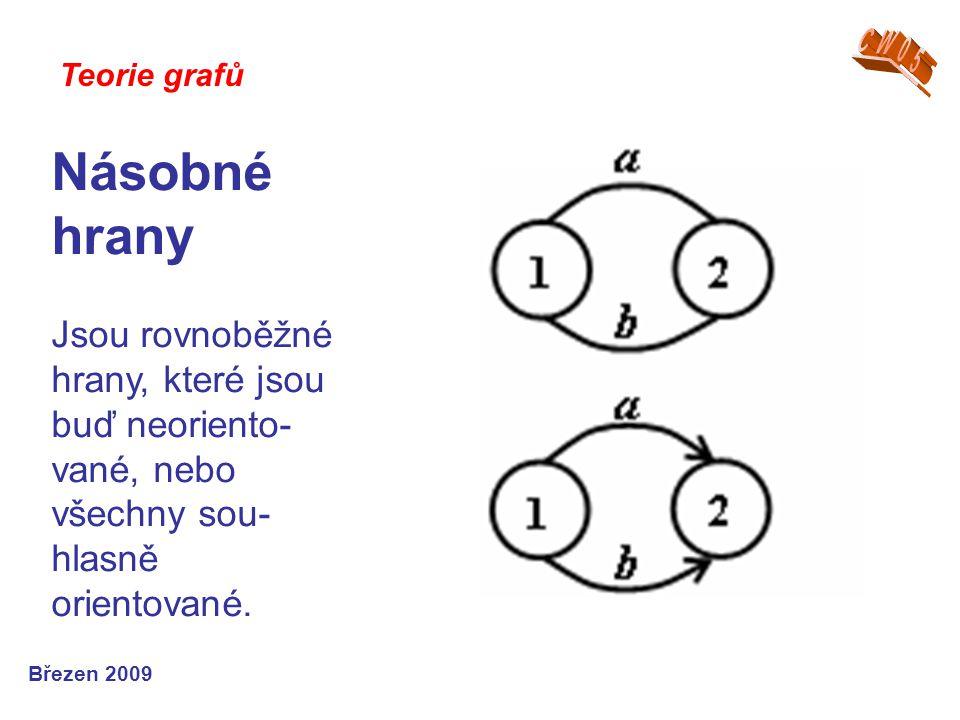 Teorie grafů Březen 2009 Násobné hrany Jsou rovnoběžné hrany, které jsou buď neoriento- vané, nebo všechny sou- hlasně orientované.