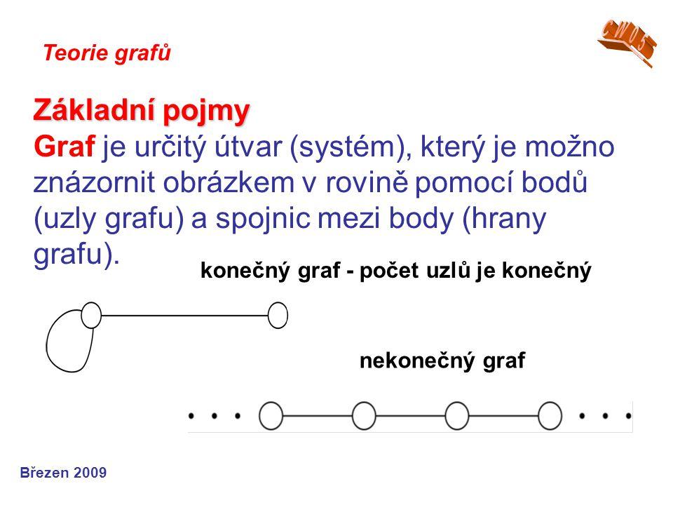Základní pojmy Základní pojmy Graf je určitý útvar (systém), který je možno znázornit obrázkem v rovině pomocí bodů (uzly grafu) a spojnic mezi body (