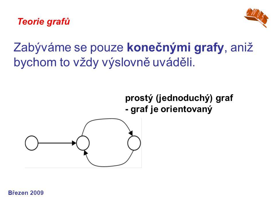 Zabýváme se pouze konečnými grafy, aniž bychom to vždy výslovně uváděli. Teorie grafů Březen 2009 prostý (jednoduchý) graf - graf je orientovaný