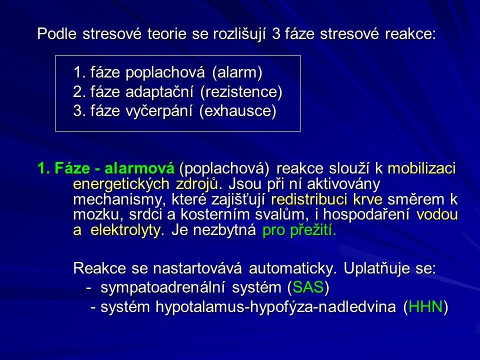 Podle stresové teorie se rozlišují 3 fáze stresové reakce: 1.