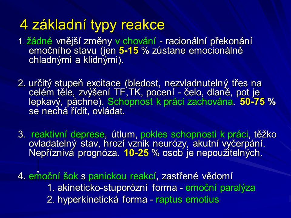 4 základní typy reakce 1.