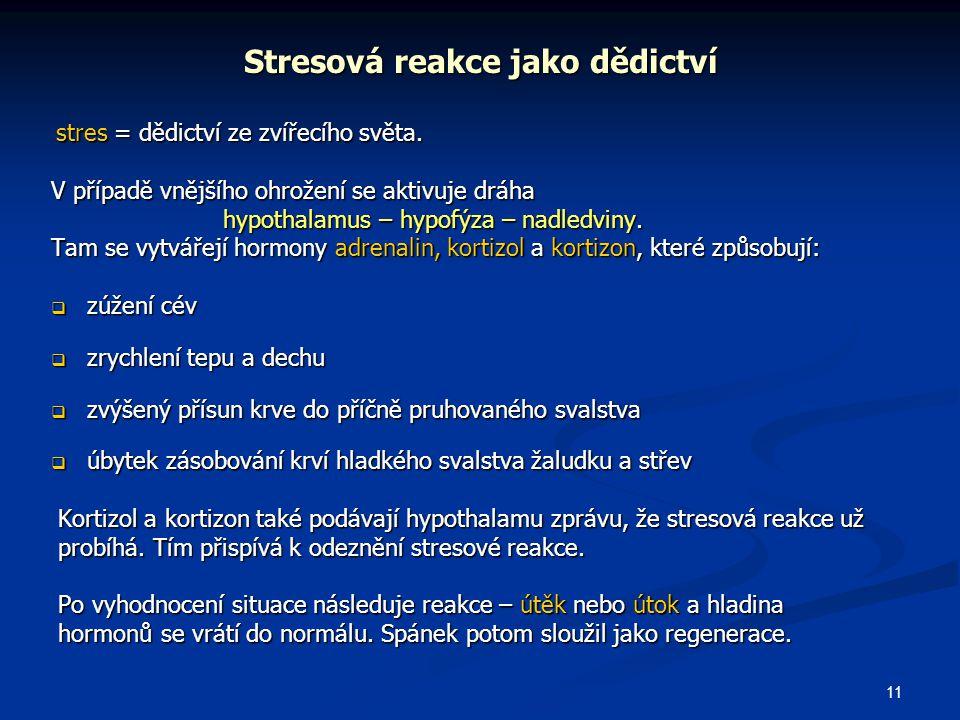 11 Stresová reakce jako dědictví stres = dědictví ze zvířecího světa. stres = dědictví ze zvířecího světa. V případě vnějšího ohrožení se aktivuje drá