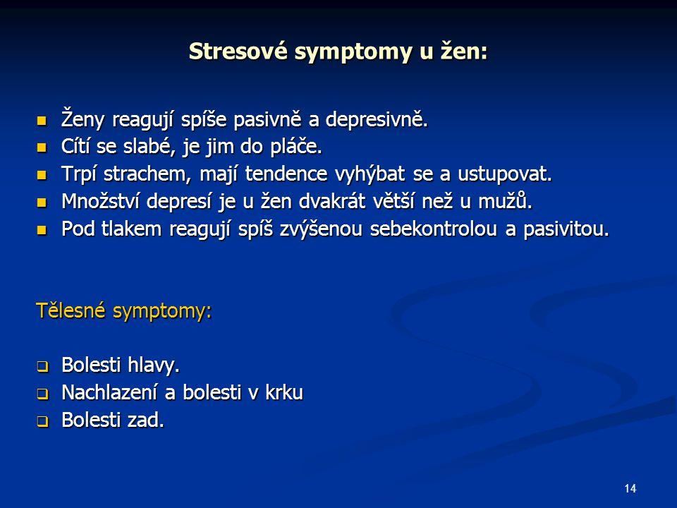 14 Stresové symptomy u žen: Ženy reagují spíše pasivně a depresivně. Ženy reagují spíše pasivně a depresivně. Cítí se slabé, je jim do pláče. Cítí se