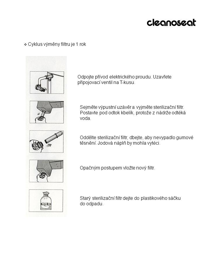  Cyklus výměny filtru je 1 rok Odpojte přívod elektrického proudu. Uzavřete připojovací ventil na T-kusu. Sejměte výpustní uzávěr a vyjměte steriliza