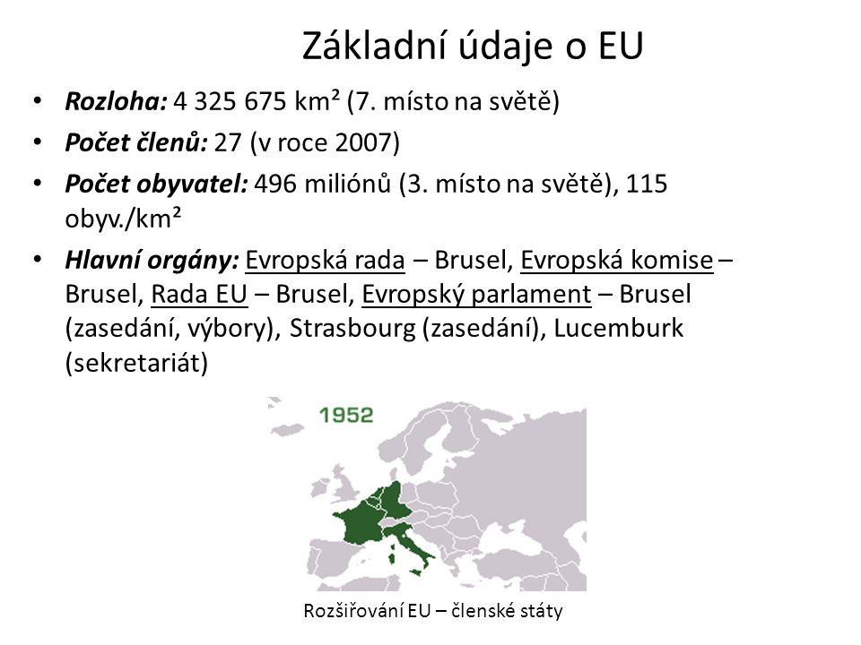 Základní údaje o EU Rozloha: 4 325 675 km² (7. místo na světě) Počet členů: 27 (v roce 2007) Počet obyvatel: 496 miliónů (3. místo na světě), 115 obyv