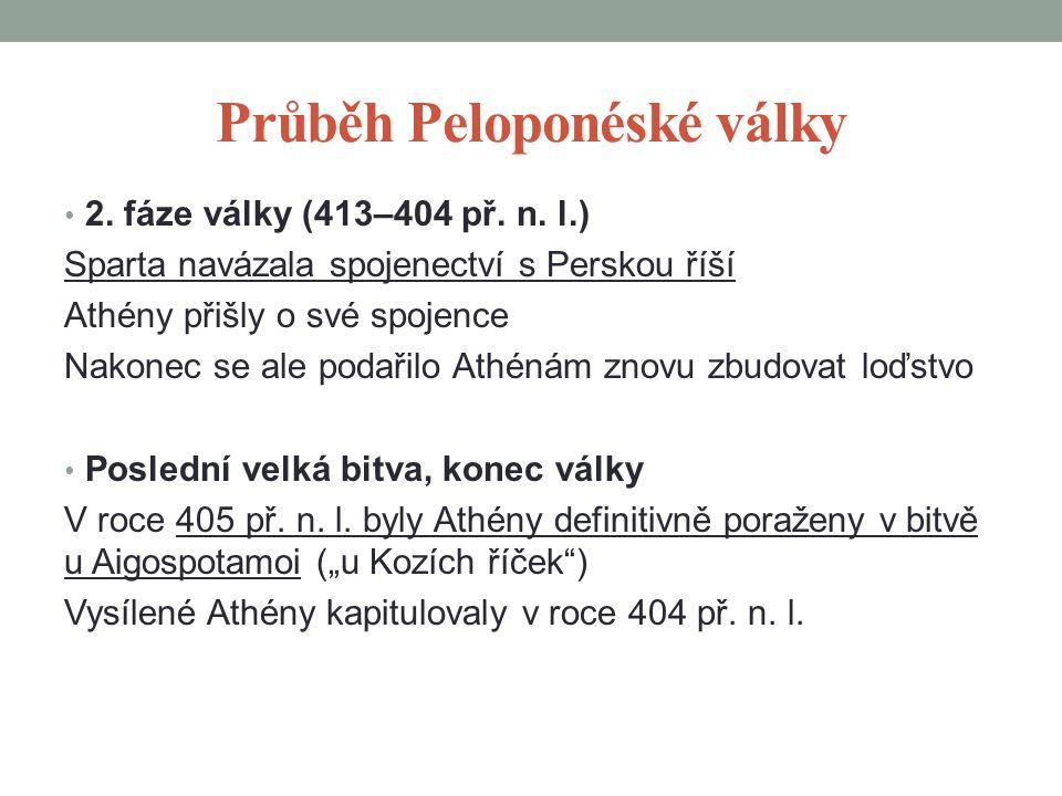 Průběh Peloponéské války 2.fáze války (413–404 př.
