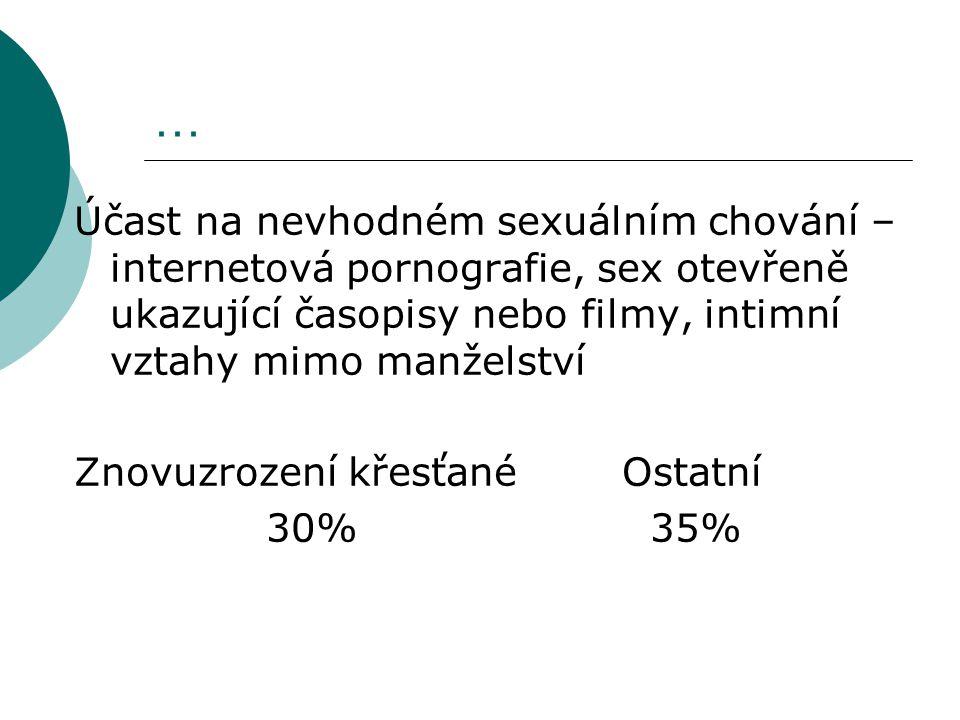 … Účast na nevhodném sexuálním chování – internetová pornografie, sex otevřeně ukazující časopisy nebo filmy, intimní vztahy mimo manželství Znovuzrození křesťané Ostatní 30%35%