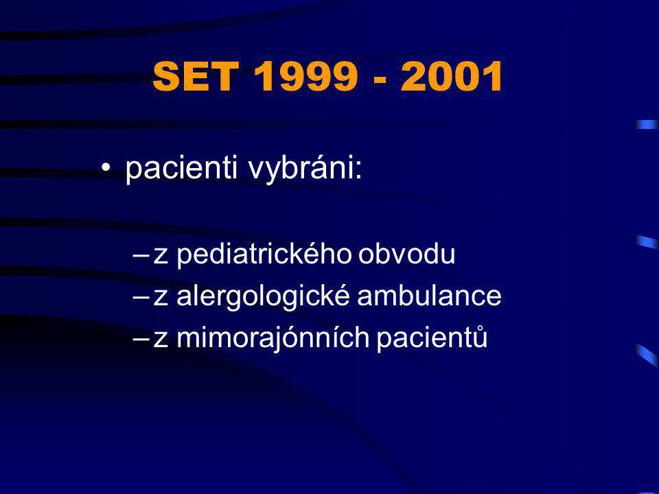 SET 1999 - 2001 hlavním kritériem pro výběr byl klinický stav celkem 109 pacientů –42 % děti do 6 let –32 %děti do 10 let –13%dospělí od 18 let