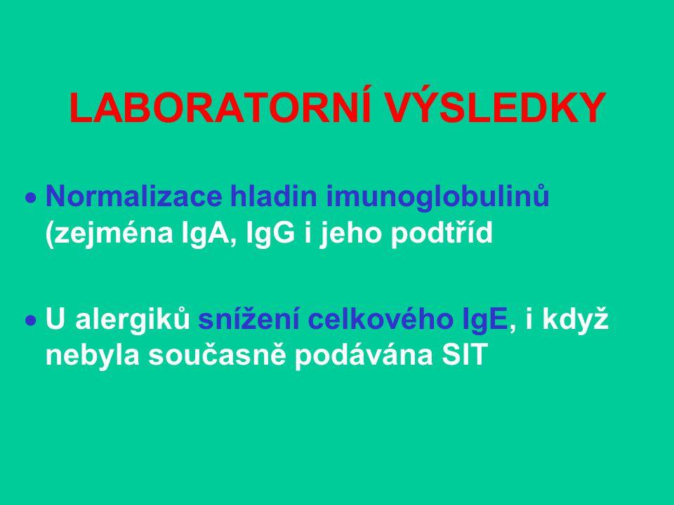 LABORATORNÍ VÝSLEDKY  Normalizace hladin imunoglobulinů (zejména IgA, IgG i jeho podtříd  U alergiků snížení celkového IgE, i když nebyla současně podávána SIT
