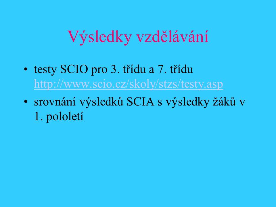 Výsledky vzdělávání testy SCIO pro 3. třídu a 7. třídu http://www.scio.cz/skoly/stzs/testy.asp http://www.scio.cz/skoly/stzs/testy.asp srovnání výsled