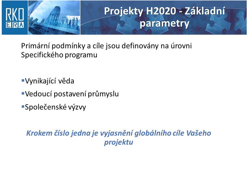 Projekty H2020 - Základní parametry Primární podmínky a cíle jsou definovány na úrovni Specifického programu  Vynikající věda  Vedoucí postavení průmyslu  Společenské výzvy Krokem číslo jedna je vyjasnění globálního cíle Vašeho projektu