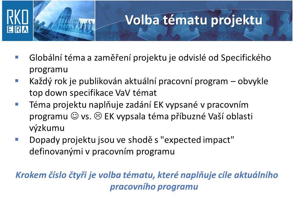 Volba tématu projektu  Globální téma a zaměření projektu je odvislé od Specifického programu  Každý rok je publikován aktuální pracovní program – obvykle top down specifikace VaV témat  Téma projektu naplňuje zadání EK vypsané v pracovním programu vs.