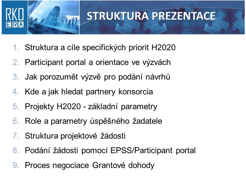 STRUKTURA PREZENTACE 1.Struktura a cíle specifických priorit H2020 2.Participant portal a orientace ve výzvách 3.Jak porozumět výzvě pro podání návrhů 4.Kde a jak hledat partnery konsorcia 5.Projekty H2020 - základní parametry 6.Role a parametry úspěšného žadatele 7.Struktura projektové žádosti 8.Podání žádosti pomocí EPSS/Participant portal 9.Proces negociace Grantové dohody