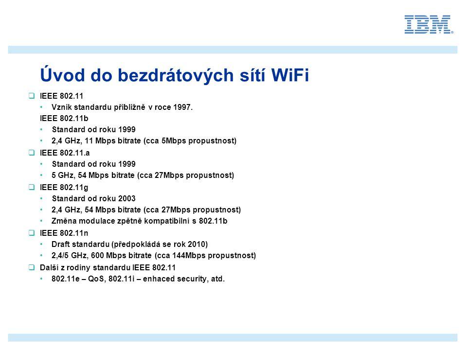 _______________ __________ _____ ____ Mastertextformat bearbeiten Zweite Ebene Dritte Ebene Vierte Ebene Fünfte Ebene Úvod do bezdrátových sítí WiFi 