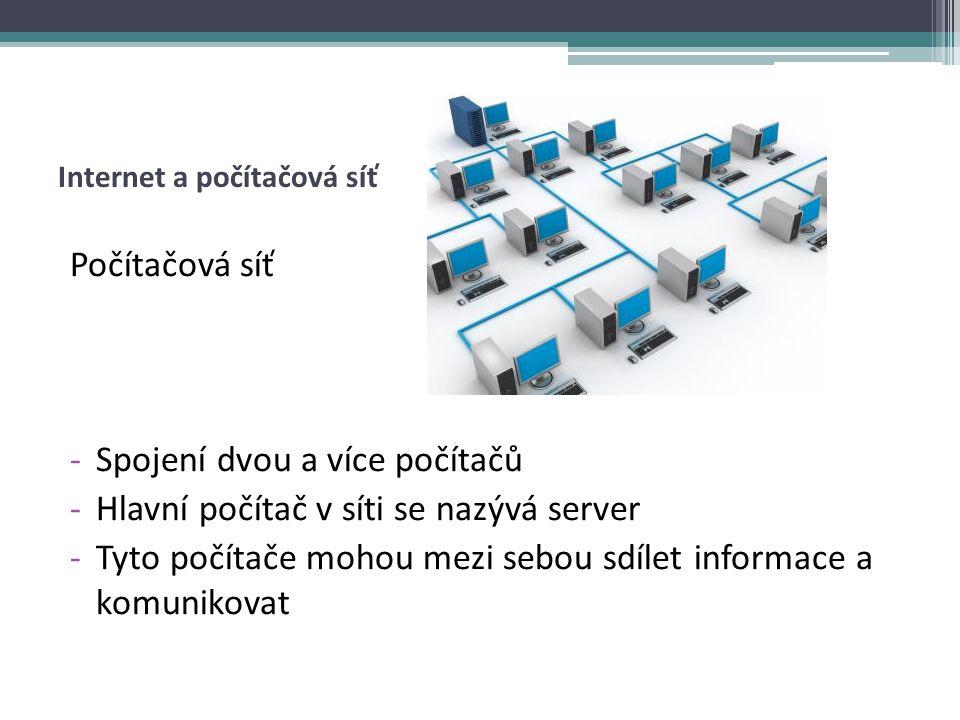 Internet a počítačová síť Počítačová síť Počítačové sítě se rozdělují podle velikosti: LAN – spojení dvou nebo více počítačů MAN – spojení dvou nebo více LAN sítí WAN – spojení dvou nebo více MAN sítí