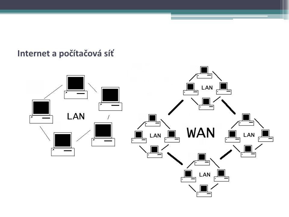 Internet -Celosvětový systém navzájem propojených počítačových sítí (internet je jedna velká síť) -Předchůdce dnešního internetu byla síť ARPANET zprovozněna v roce 1969