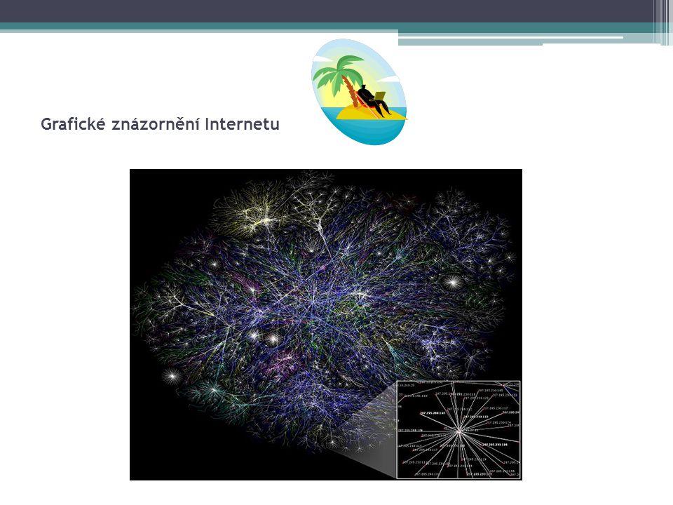 Grafické znázornění Internetu