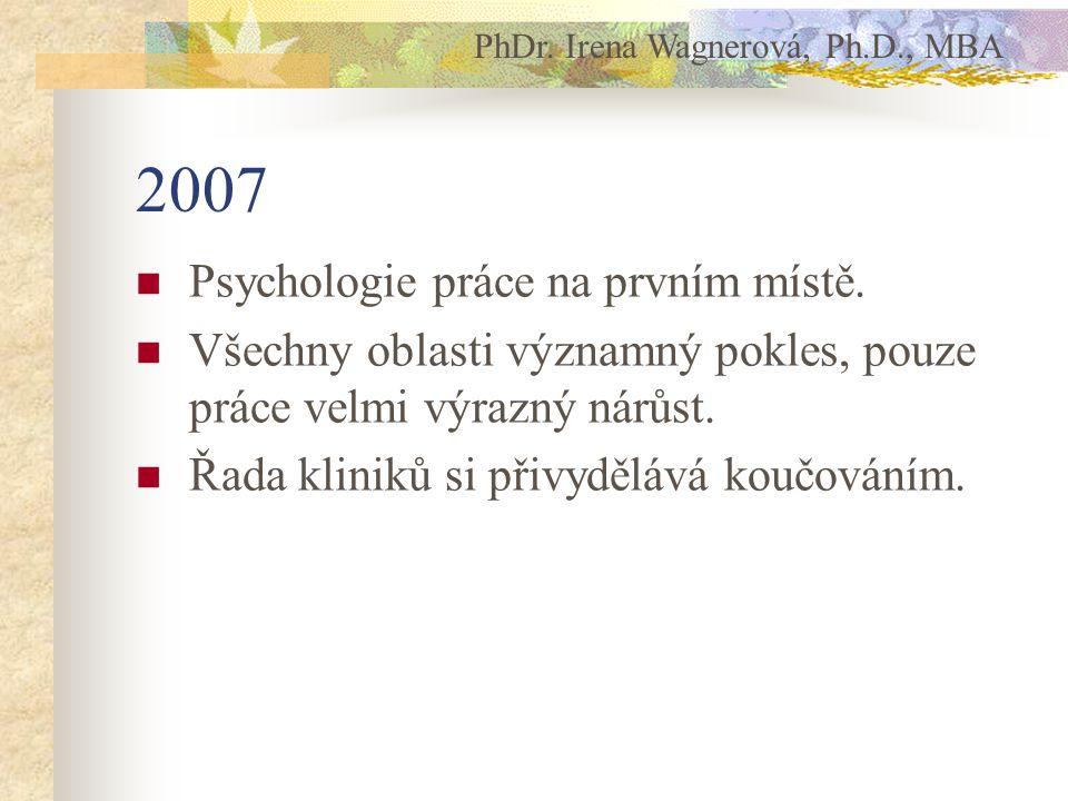 2007 Psychologie práce na prvním místě.