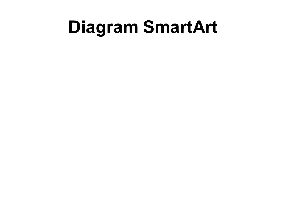 Diagram SmartArt