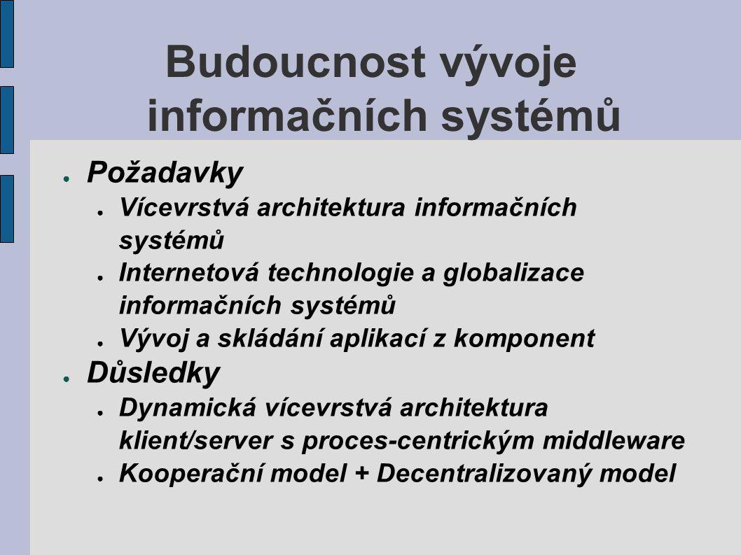 Budoucnost vývoje informačních systémů ● Požadavky ● Vícevrstvá architektura informačních systémů ● Internetová technologie a globalizace informačních