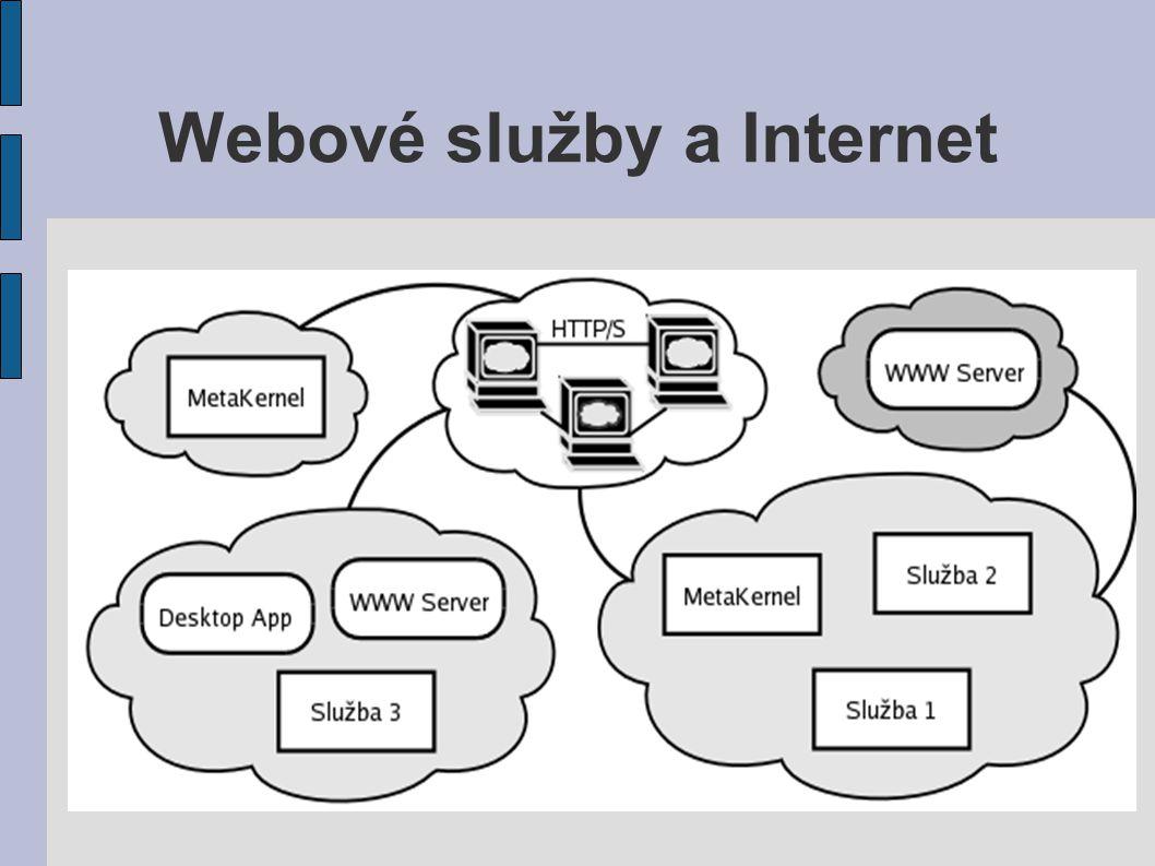 Webové služby a Internet