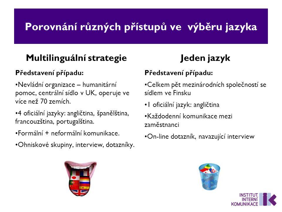 Porovnání různých přístupů ve výběru jazyka Multilinguální strategie Výsledky: Používání lokálních jazyků – např.