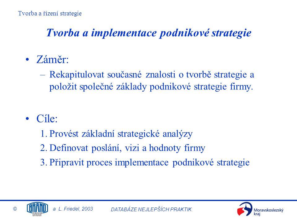Tvorba a řízení strategie © a L. Friedel, 2003 DATABÁZE NEJLEPŠÍCH PRAKTIK Tvorba a implementace podnikové strategie Záměr: –Rekapitulovat současné zn