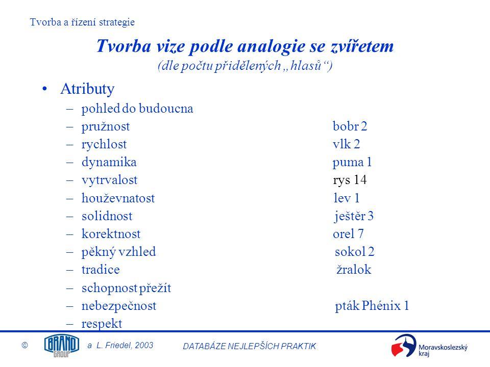 """Tvorba a řízení strategie © a L. Friedel, 2003 DATABÁZE NEJLEPŠÍCH PRAKTIK Tvorba vize podle analogie se zvířetem (dle počtu přidělených """"hlasů"""") Atri"""